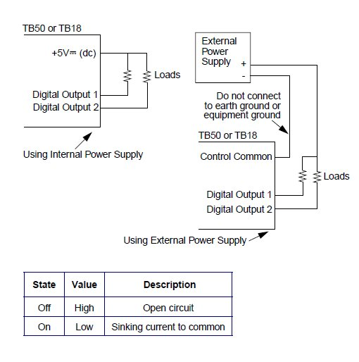 Anafaze multichannel temperature controller output circuit schematic and state explanation