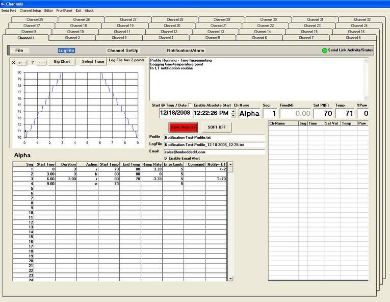 Multichannel temperature control software for multiple kilns Arizona Phoenix